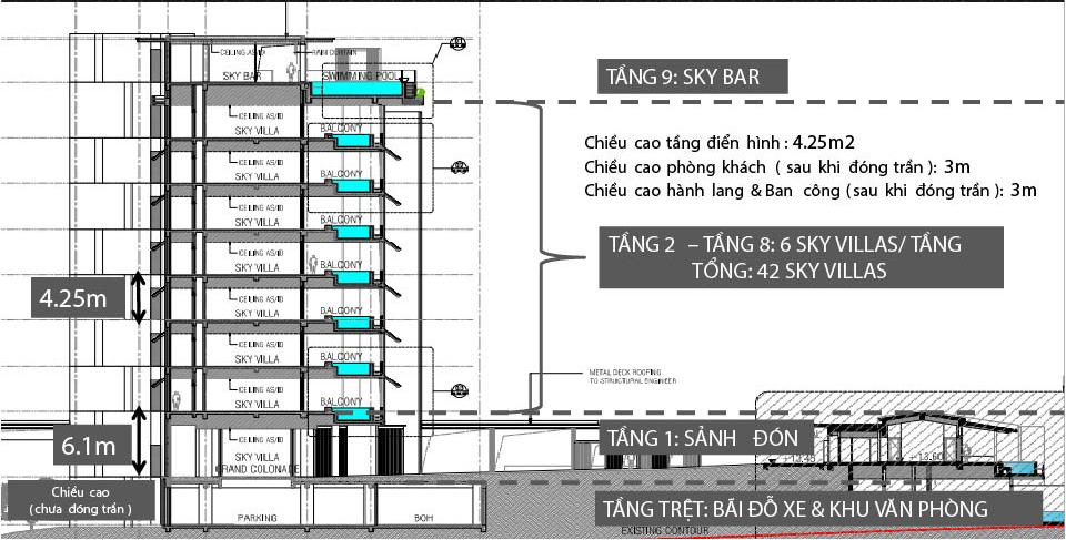 MAT CAT DOC SKY VILLAS regent phú quốc REGENT PHU QUOC RESIDENCES || Trang chính thức dự án Regent Residences Phú Quốc MAT CAT DOC SKY VILLAS